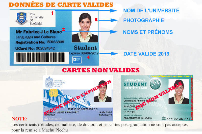 Carte de l'université Machu Picchu Picchu
